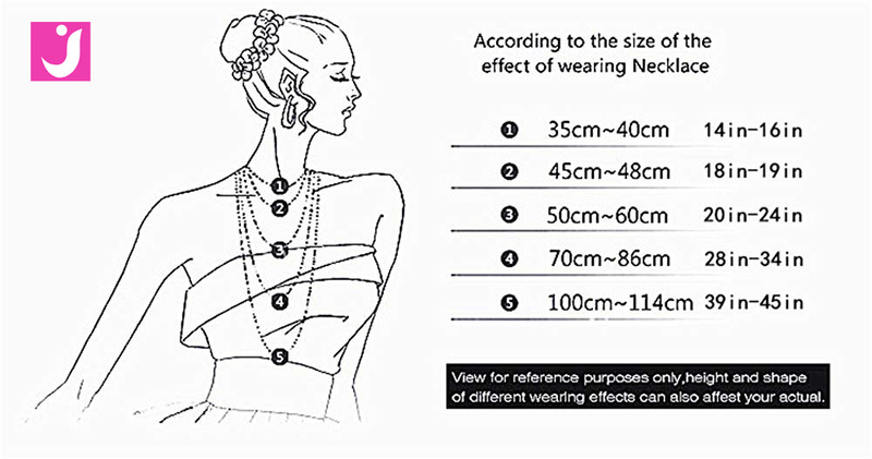 Necklaces-size.jpg